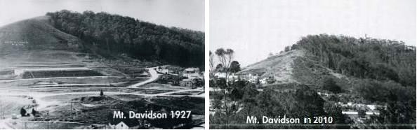 mt D comparison 1927 -2010